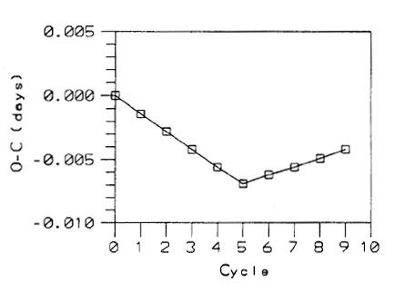 római stroganov élő diagram bináris opciókhoz)