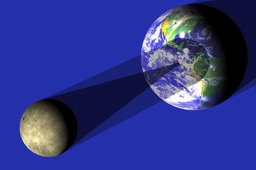 Teljes nap, részleges árnyék, teljes árnyék: A feltételek megértése