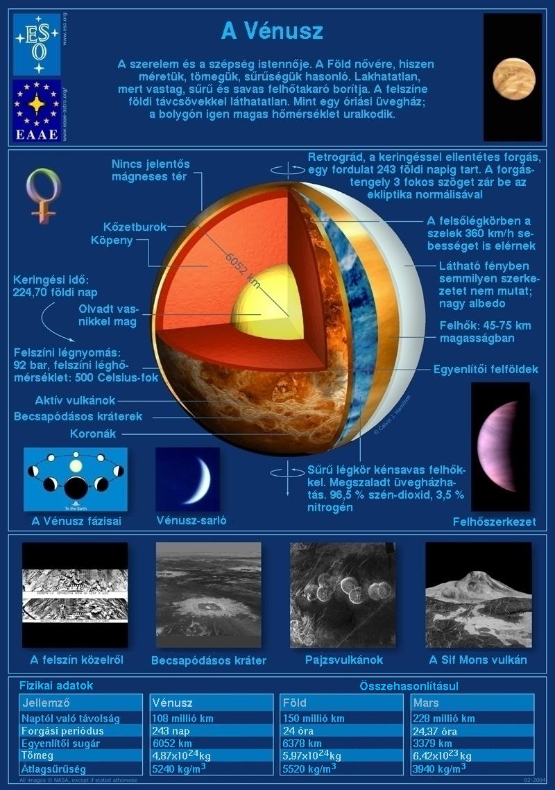 a vénusz öröksége eltávolítja a zsírt alfa a5 fogyás vélemények